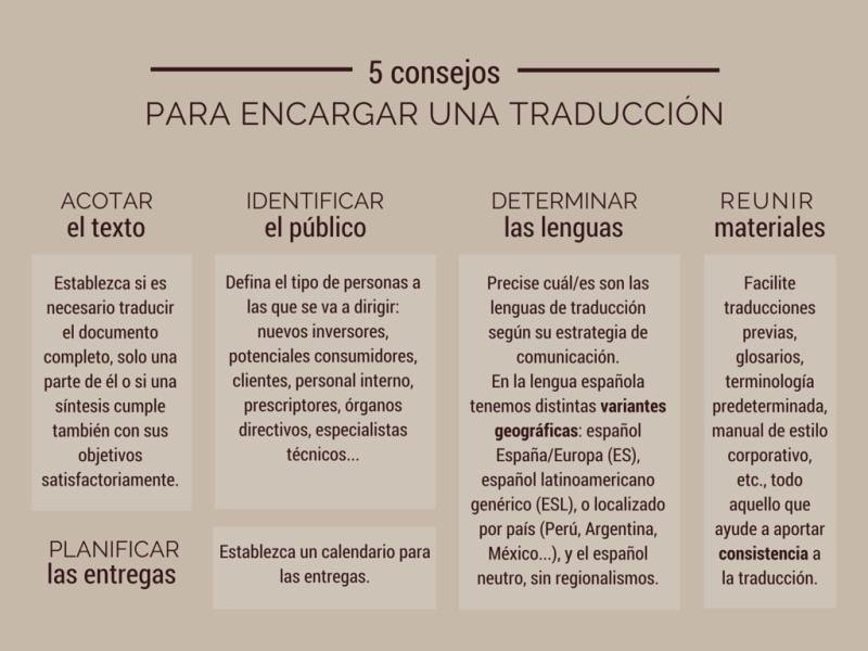 GUÍA ENCARGO DE TRADUCCIÓN